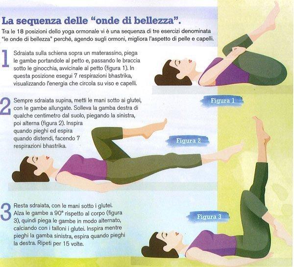 La sequenza delle onde di bellezza - Yoga Ormonale Carla Nataloni